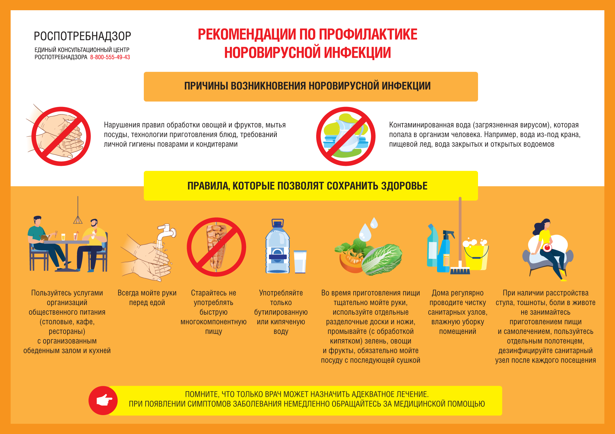 Норовирус: поступают тревожные сигналы | милосердие.ru