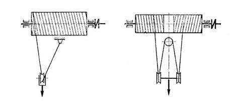 Полиспаст — назначение и устройство, сделать своими руками механизм для подъема грузов