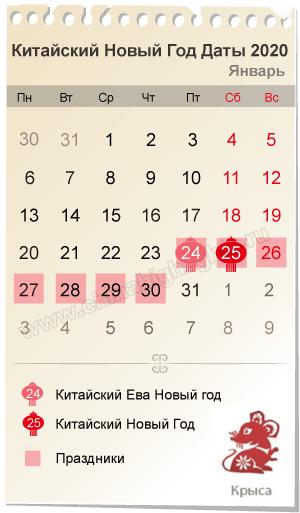 Какой сегодня праздник: 14 сентября 2020 года