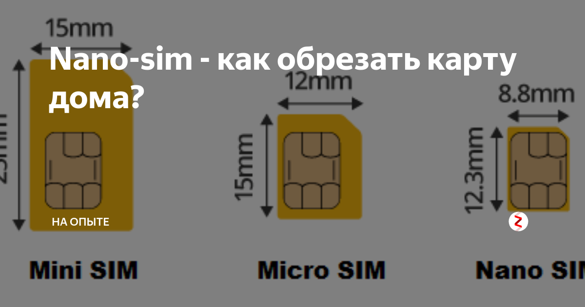 Краткое введение в sim-карты хабр