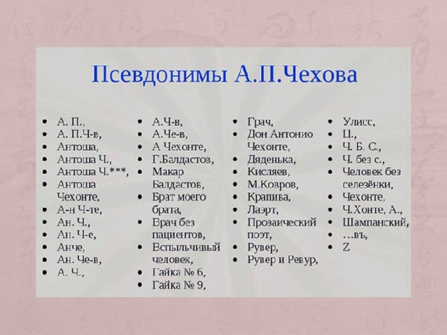 Псевдоним — википедия. что такое псевдоним
