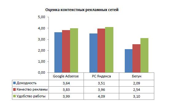 Монетизация youtube: как включить и заработать | rusbase