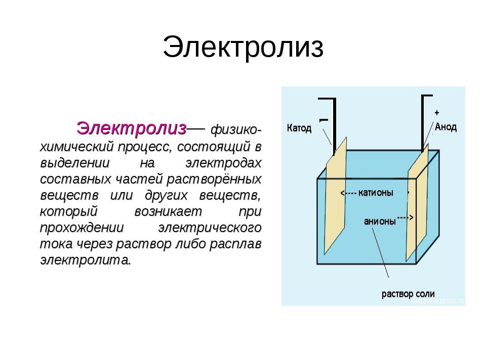 Егэ. электролиз растворов. примеры
