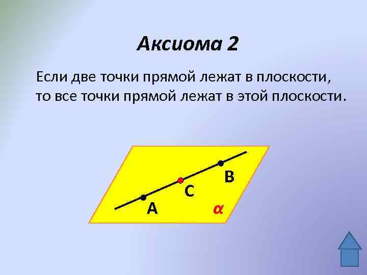 Аксиома