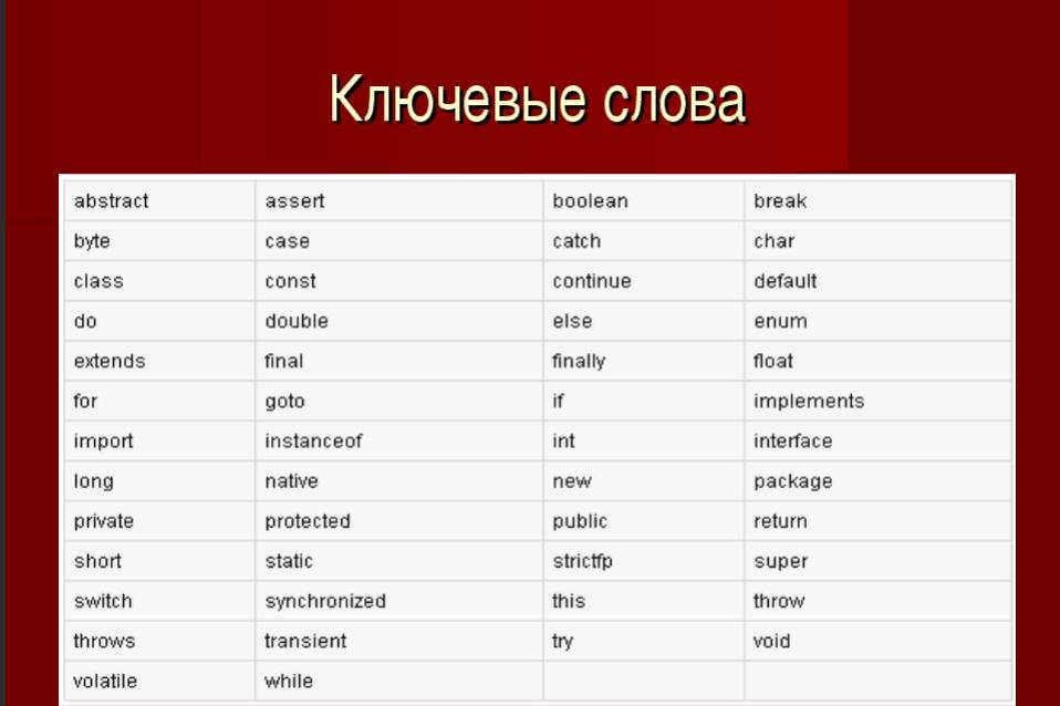 Что такое ключевые слова и фразы, а также их отличия от поисковых запросов