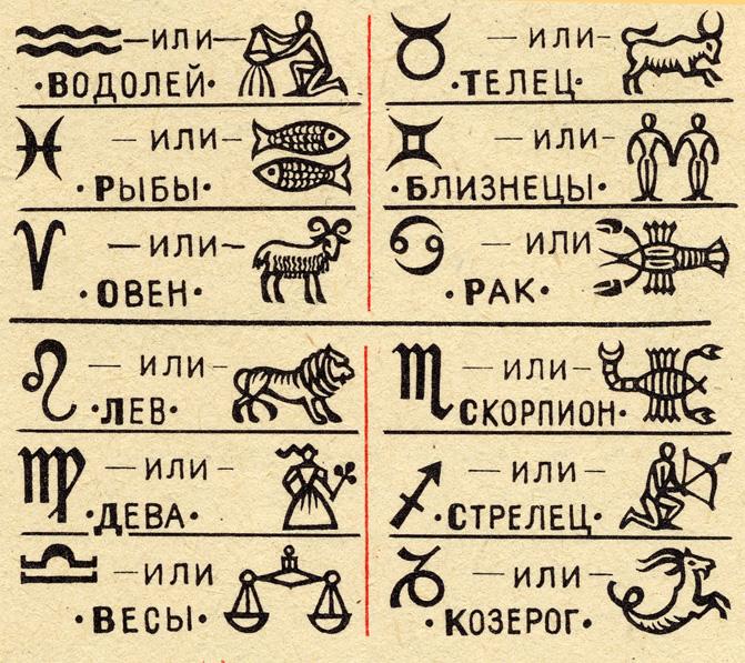 Знаки зодиака — astroum.ru