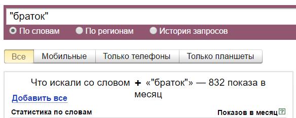 Значение слова «ништяк», происхождение и синонимы :: syl.ru