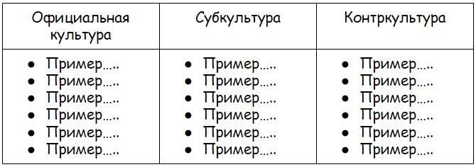 """9.3. понятия """"субкультура"""" и """"контркультура""""."""