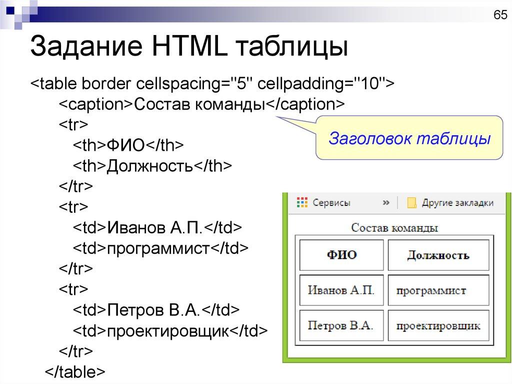 Дескриптор html википедия
