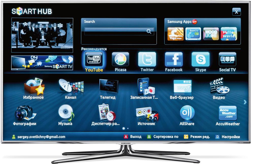 Что такое smart tv – какой телевизор выбрать: важные характеристики