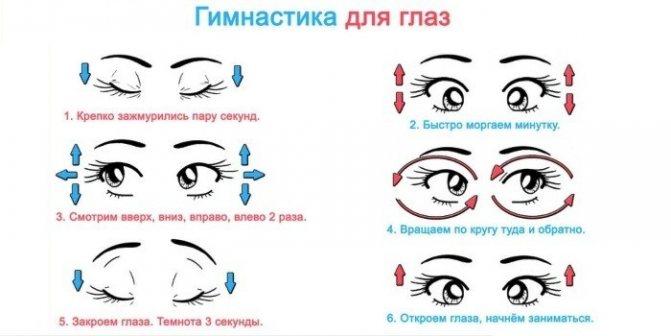 Центральная серозная хориоретинопатия глаза: лечение, симптомы, причины и осложнения