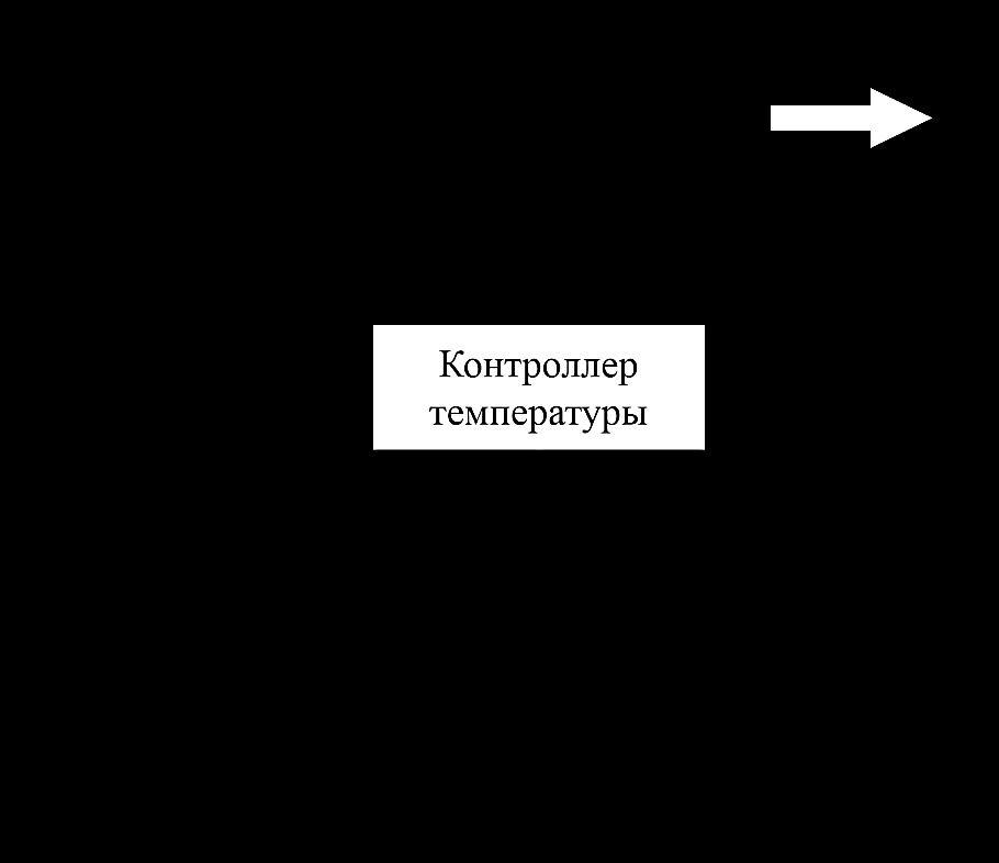 Круги эйлера википедия