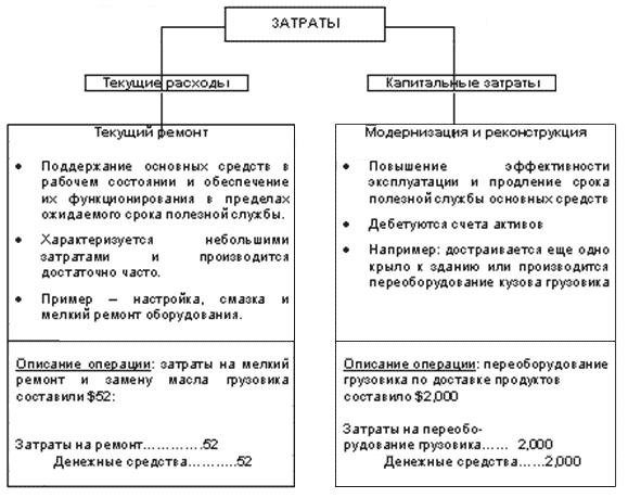 Отзывы о кпк крафт финанс   займы и инвестиции в кпк крафт финанс
