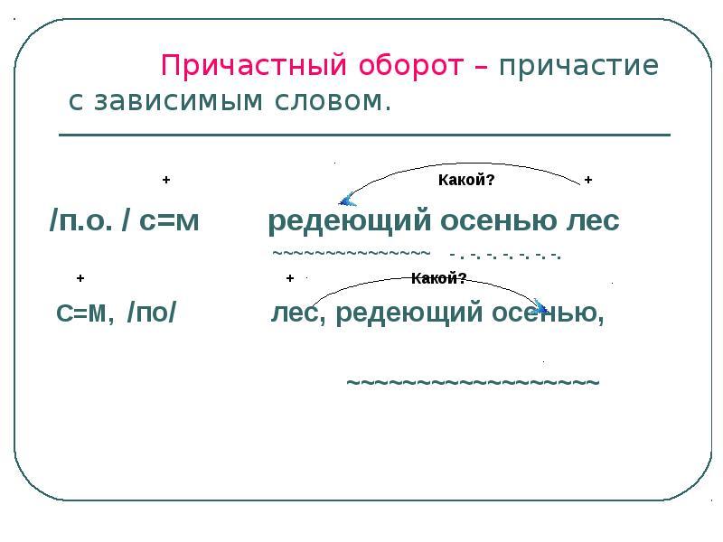 Причастный оборот – примеры предложений: как найти по определяемому слову и как подчеркивать | tvercult.ru
