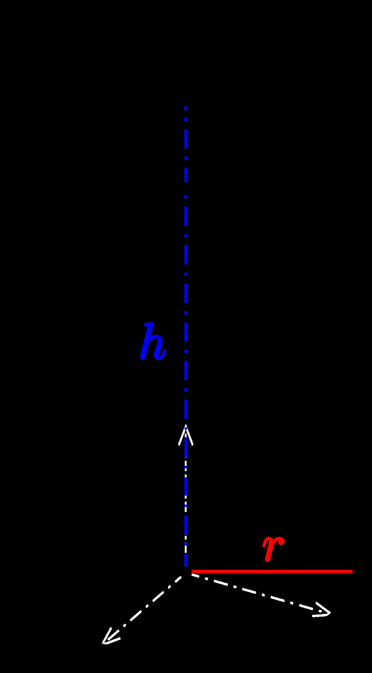 Цилиндры