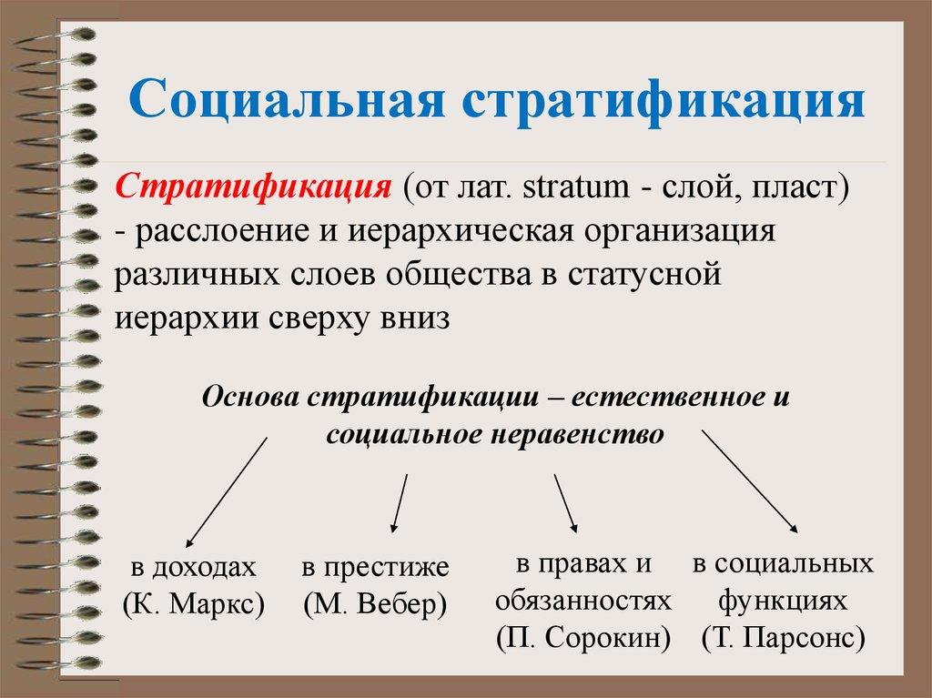 Социальная стратификация — википедия