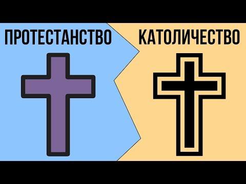 Что такое протестантизм - узнай что такое