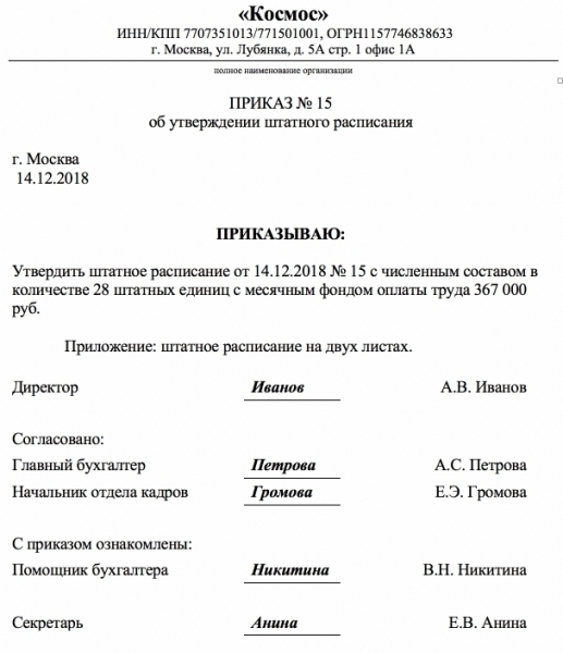 Штатное расписание: правила составления, законодательные нормы, подводные камни