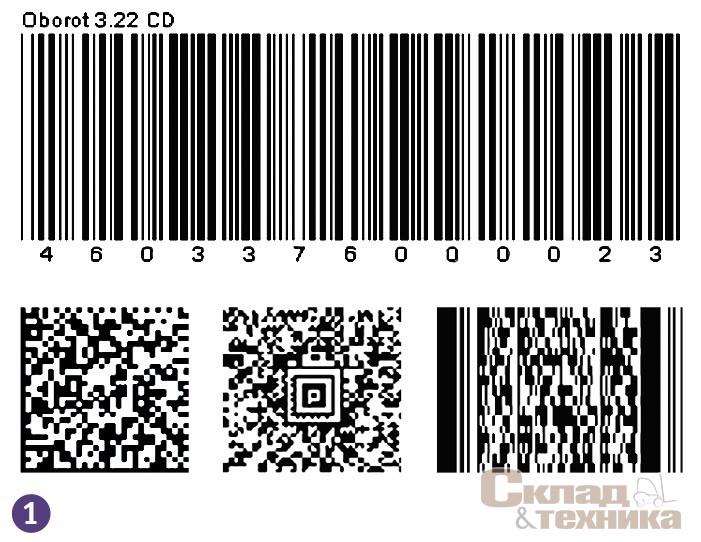 Типы штрих-кодов с примерами. как проверить штрих-код