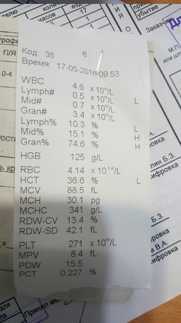 Wbc в анализе крови норма у мужчин