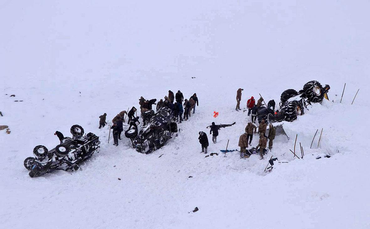 Сход лавины | автономное выживание