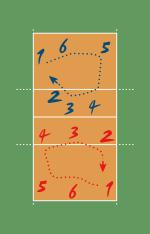 """""""пайп"""" в волейболе: описание комбинации, техника, советы  — rucub"""
