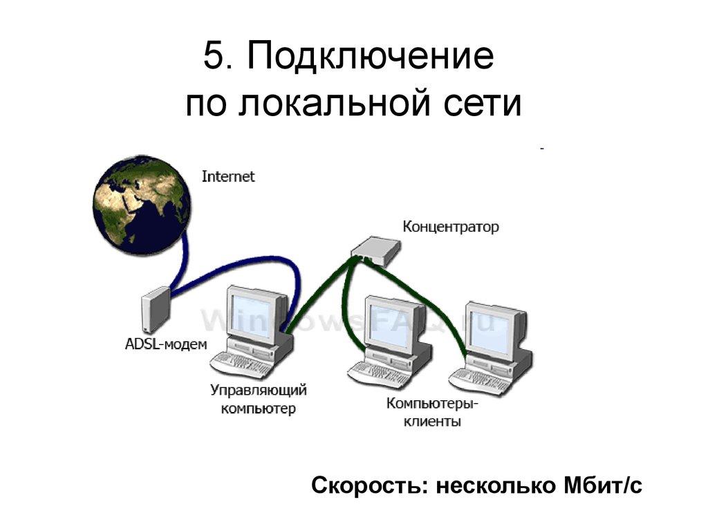 Слаботочные сети(скс, опс, скуд, соуэ, видеонаблюдение)