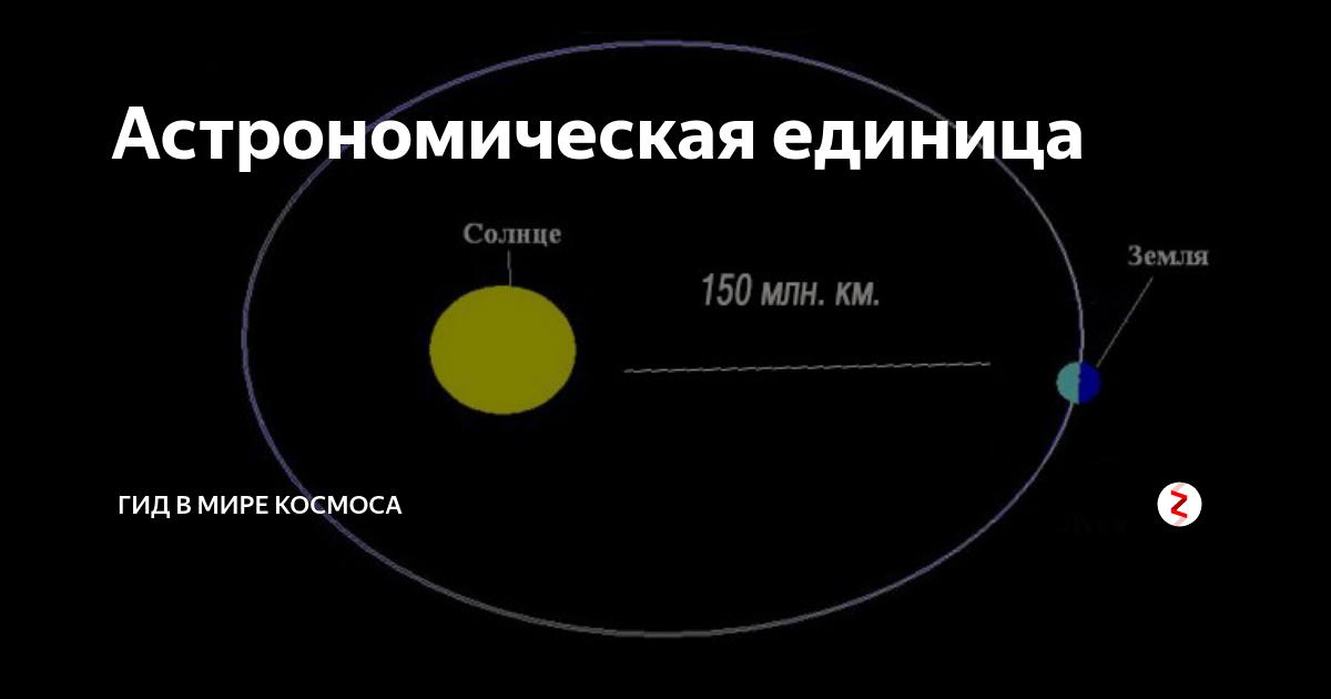 Астрономическая единица — википедия