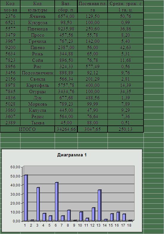 Как указывается блок (диапазон) ячеек при выполнении какой-либо команды?