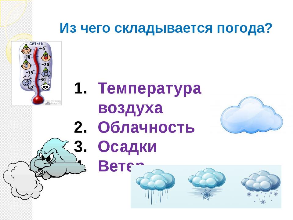 Что такое погода? как составляется прогноз погоды? каких погодных явлений стоит опасаться?