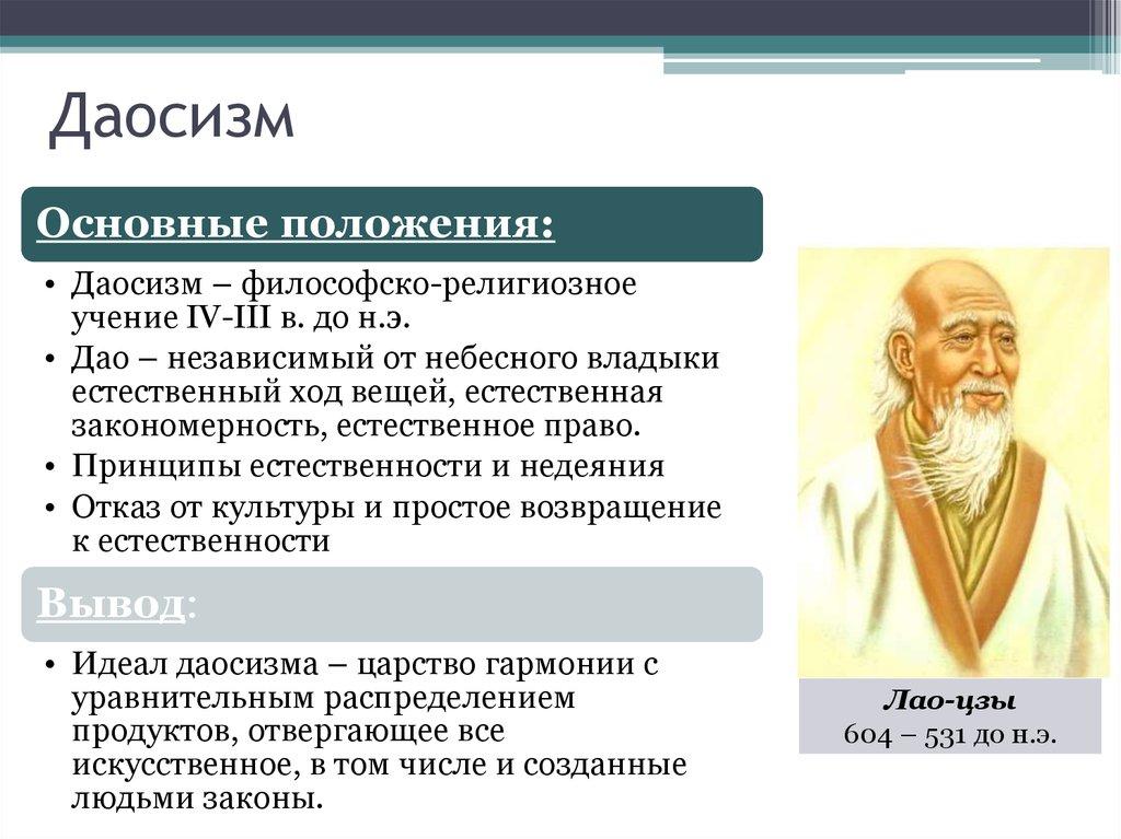 История даосизма