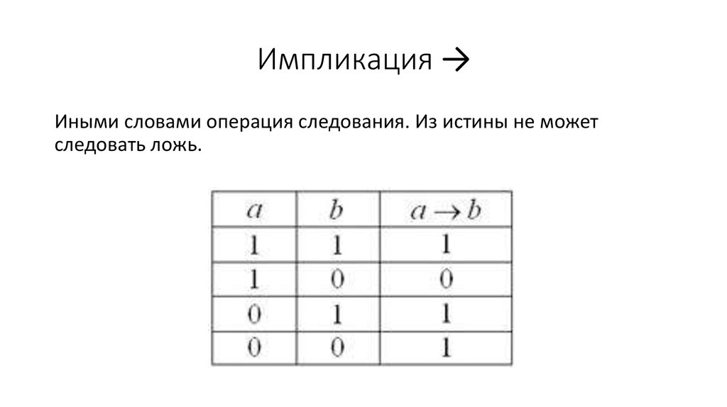 Импликация