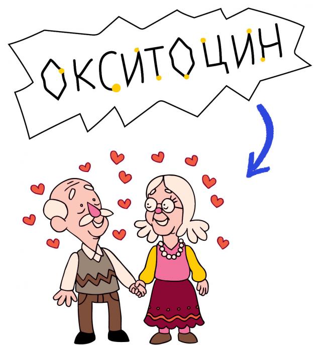 Препарат окситоцин — применения, иструкция