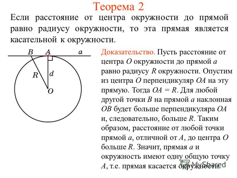 Касательная - tangent