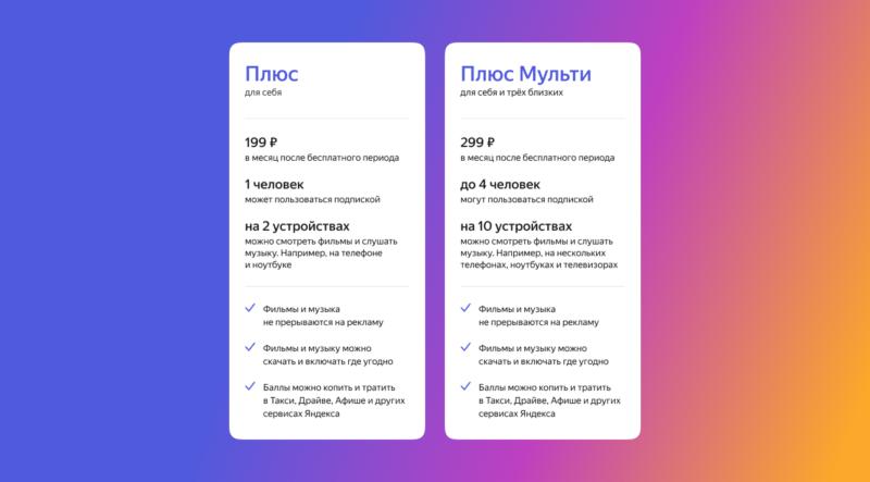 Яндекс плюс – что это такое и как подключить бесплатно