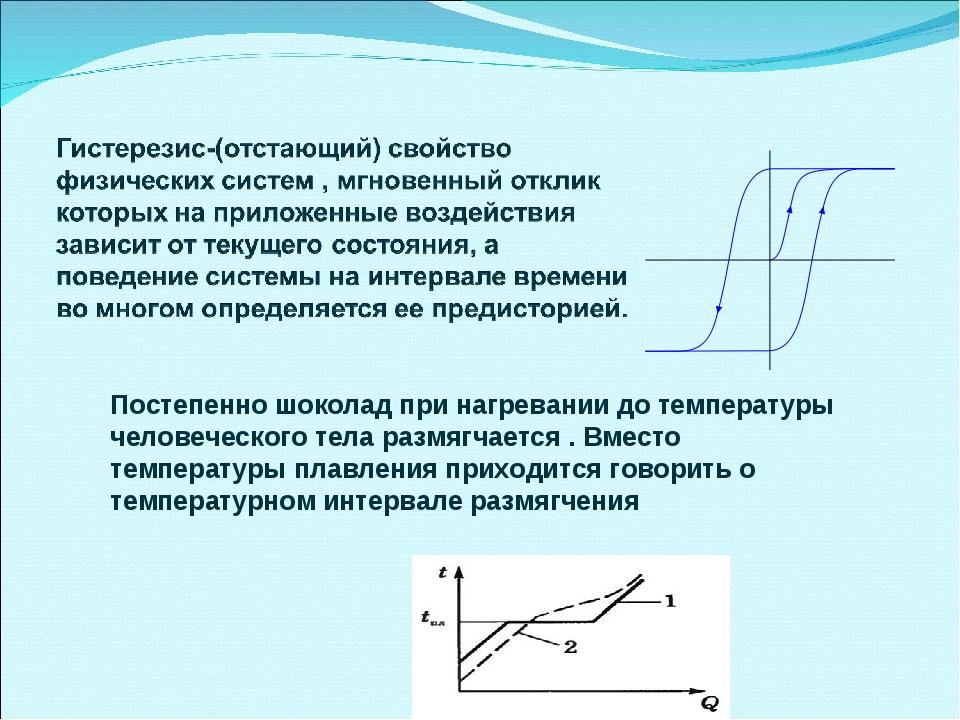 Что называют петлей гистерезиса. гистерезис в электротехнике