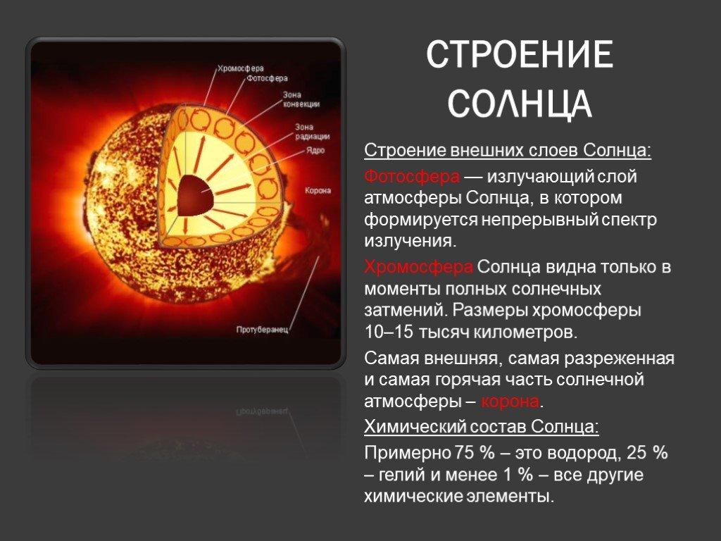 Атмосфера солнца: фотосфера, хромосфера и корона