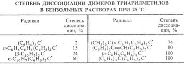 Радикал (химия) — википедия
