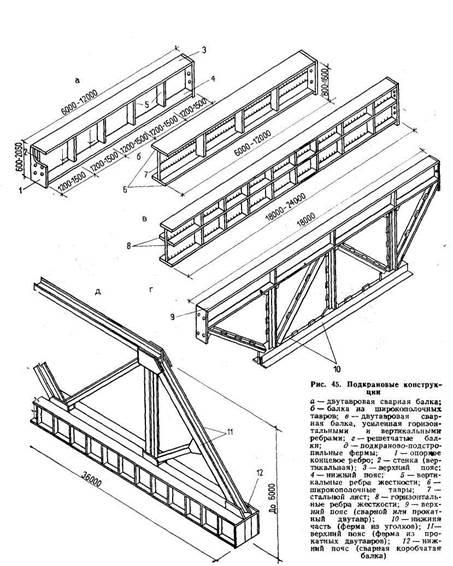 Поверхность нашего края стр. 139 - 144