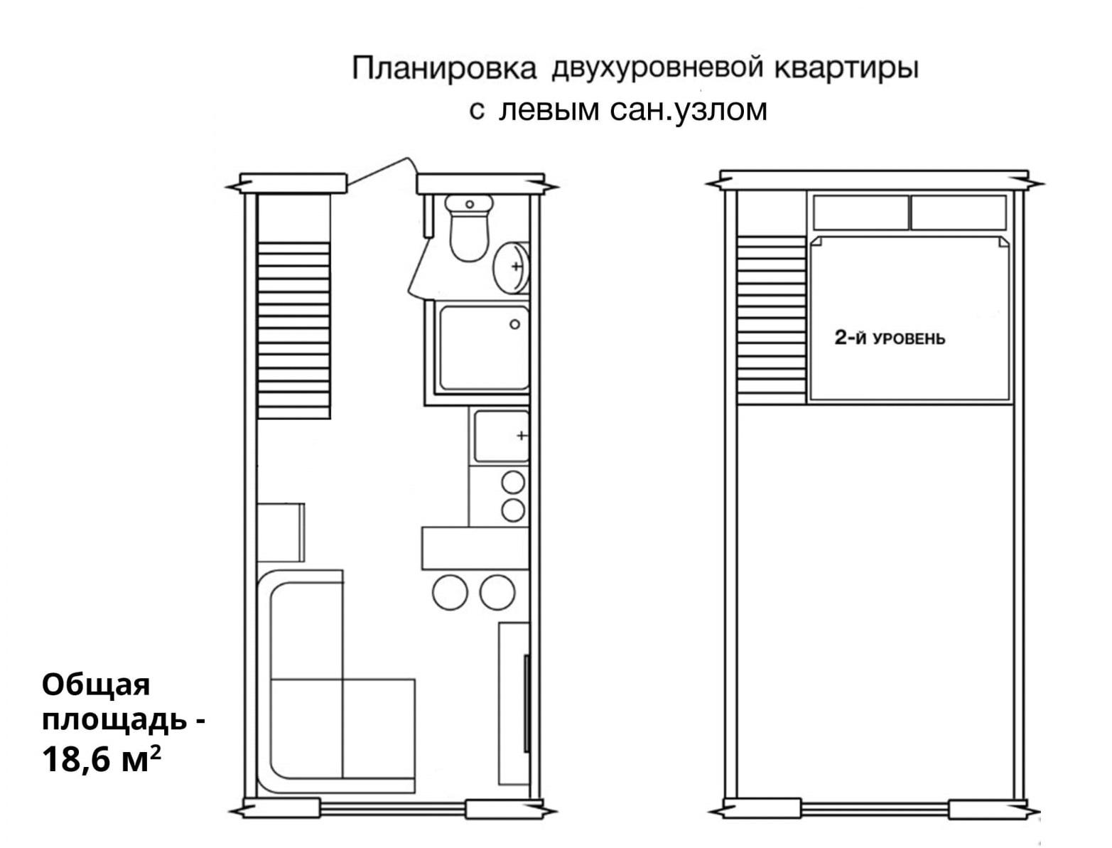Квартал и микрорайон - концепции новостроек