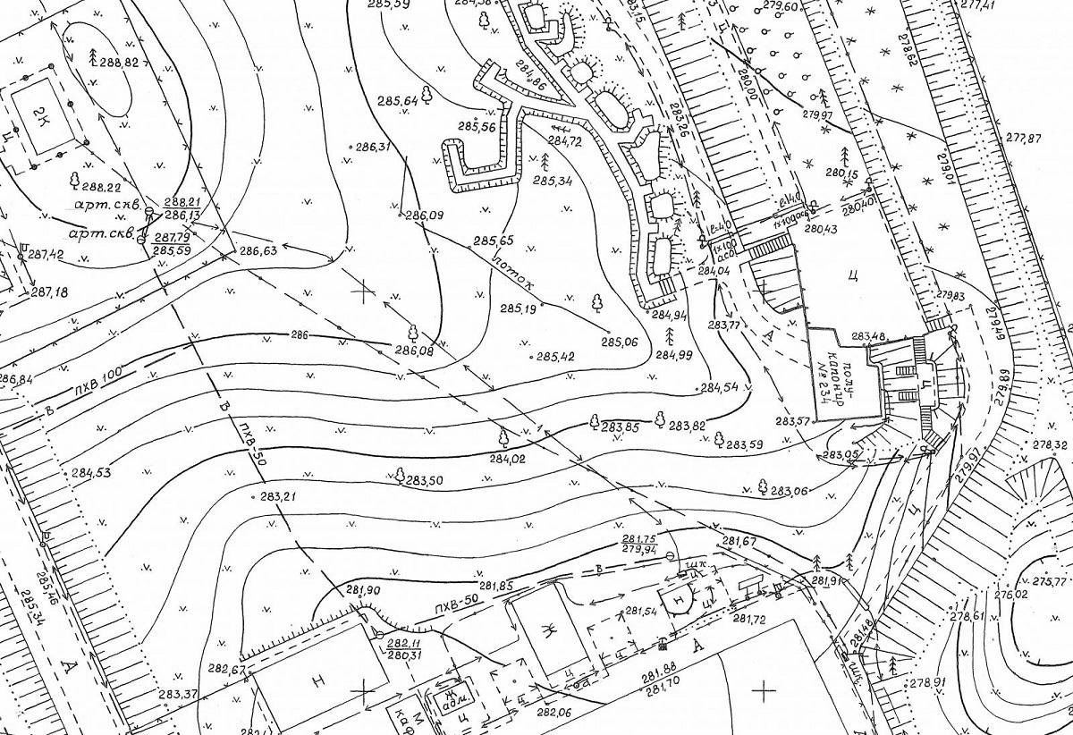 План местности. чем планы отличаются от карт?