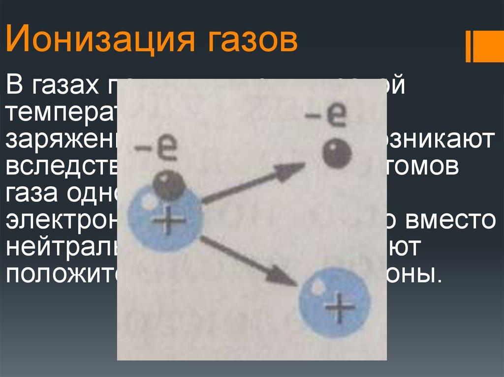 Зачем нужен фен с функцией ионизации
