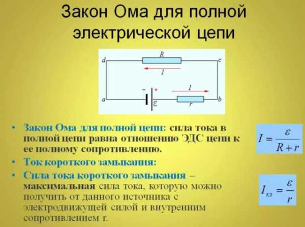 Закон ома для участка цепи: формула, сила тока на цепи