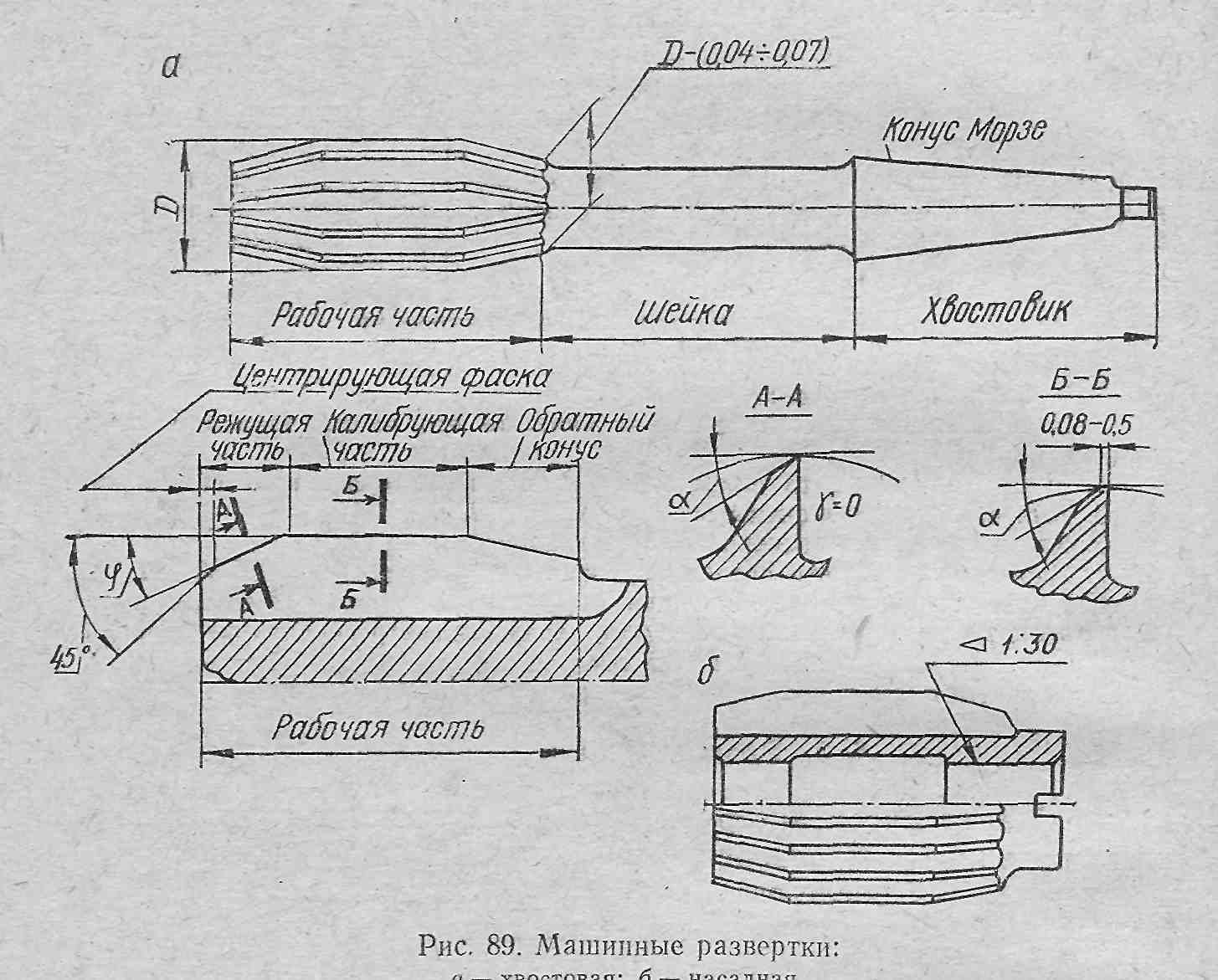 Развёртка (инструмент)