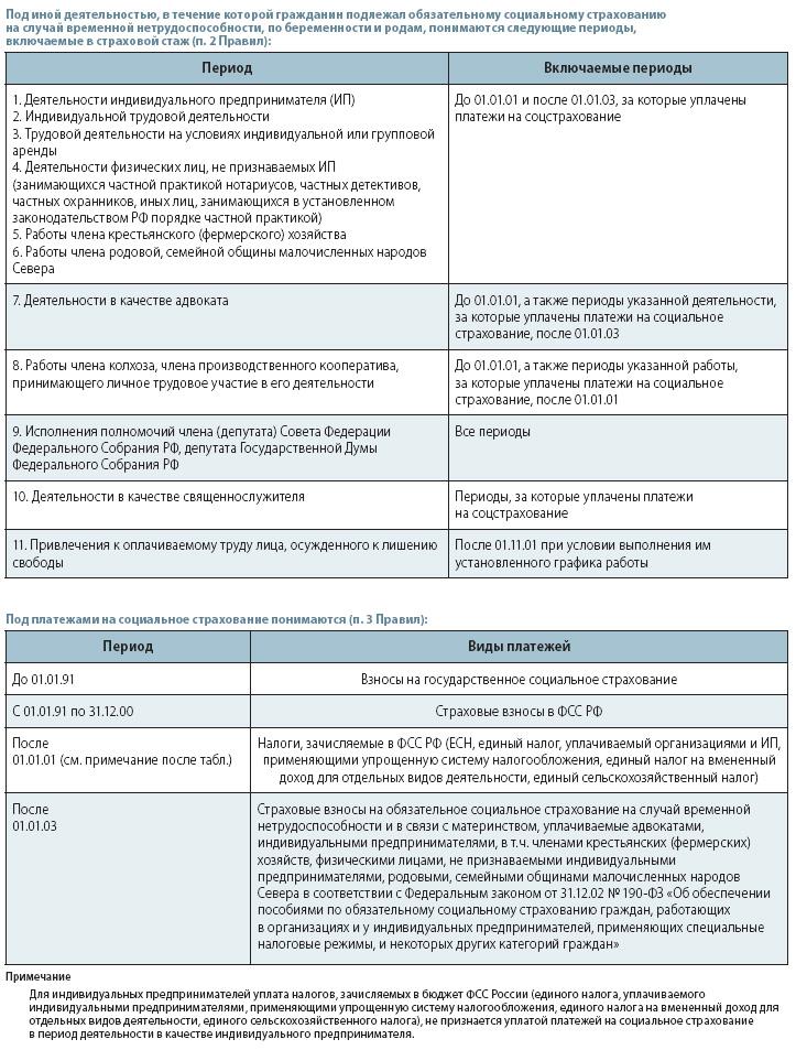 Нестраховые периоды: какие включаются в стаж, что обозначают в больничном листе