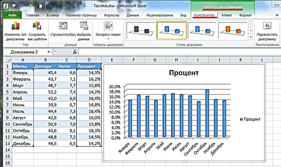 Построение диаграмм | информация для студентов