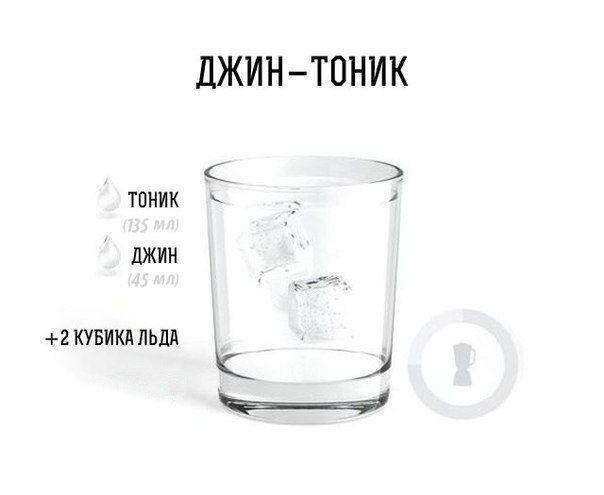 Идеальный джин-тоник (g&t)