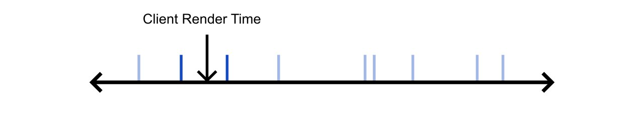 Рендеринг — википедия