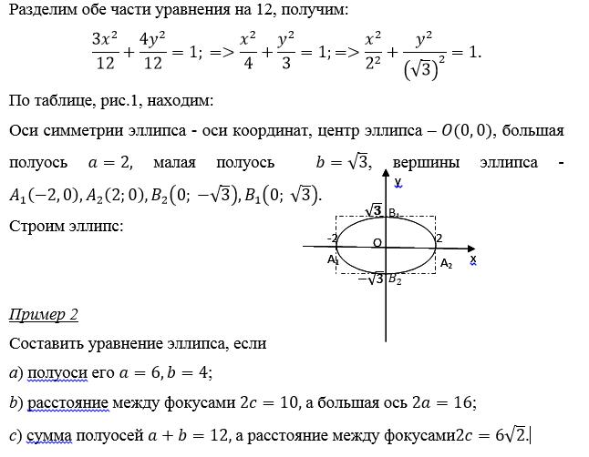 Линии второго порядка.     эллипс и его каноническое уравнение. окружность