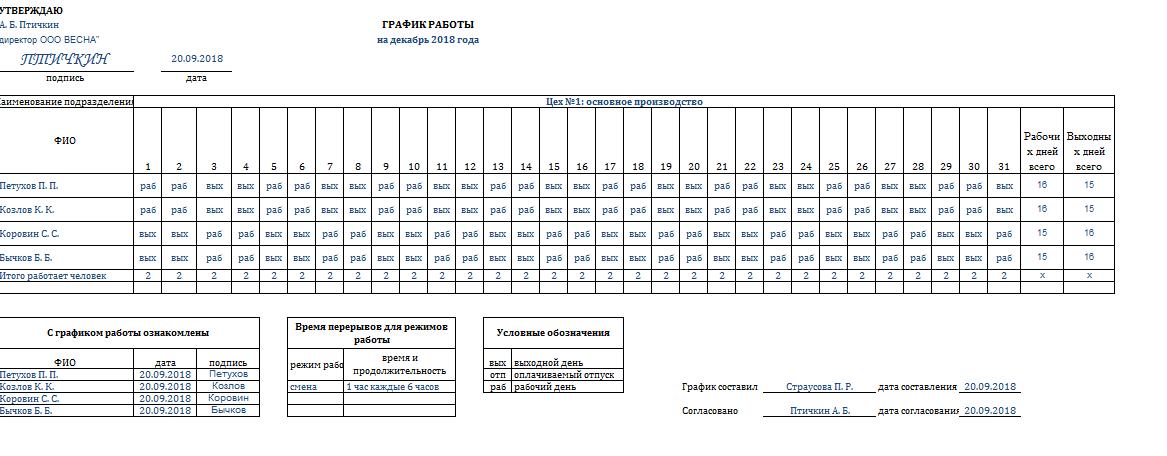 Совместитель: правовой статус, отражение в штатном расписании и табеле